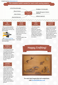 scroll saw toolkit infographic